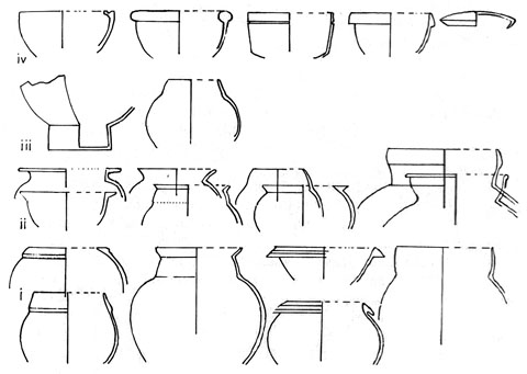 Barabina East vessel shapes